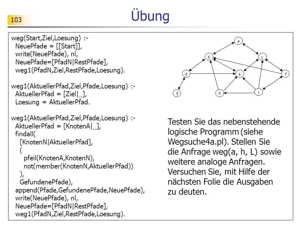 Übung weg(Start,Ziel,Loesung) :- NeuePfade = [[Start]], write(NeuePfade), nl, NeuePfade=[PfadN|RestPfade],